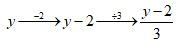 Inverse Function 3