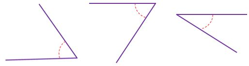 √ Acute Angles (Definition and Illustrations) | Σ - Sigma