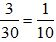 Dividing Fractions By Whole Numbers Example 2c