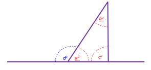 Exterior Angle Theorem for Triangle