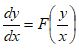 Homogeneous Differential Equations Formula