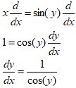 Implicit Differentiation Example 2