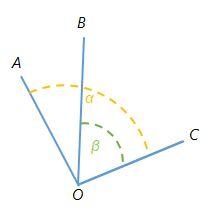 NOT Adjacent Angles 3
