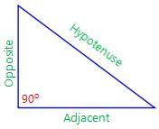 Pythagoras Theorem Triangle 2