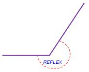 √ Reflex Angle (Definition and Illustrations) | Σ - Sigma