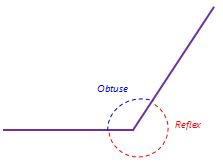 Reflex and Obtuse Angles