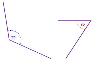 Supplementary Angles Each Other