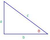 Trigonometric Identities Phytagoras
