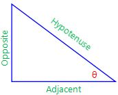 Trigonometric Identities Right Triangle