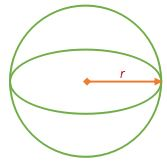Volume and Area of a Sphere
