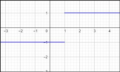 Continuous Function C