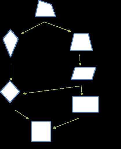 Quadrilateral2