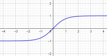 Hyperbolic tangent