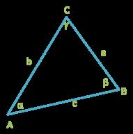 Law of cosinus