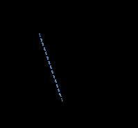 Rhombus Examples 2