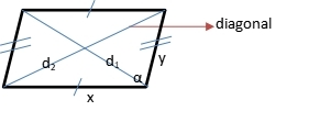 Diagonal of Parallelogram