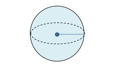 Surface Area of Sphere
